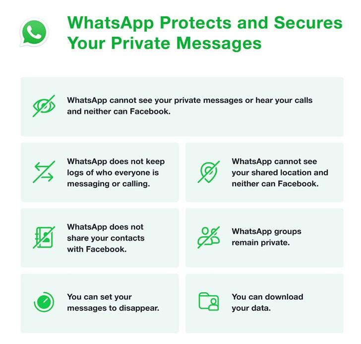 برای دیدن سایز بزرگ روی عکس کلیک کنید  نام: whatsapp-privacy.jpg مشاهده: 20 حجم: 75.3 کیلو بایت