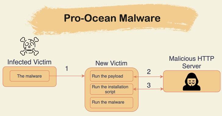 برای دیدن سایز بزرگ روی عکس کلیک کنید  نام: malware.jpg مشاهده: 0 حجم: 39.9 کیلو بایت